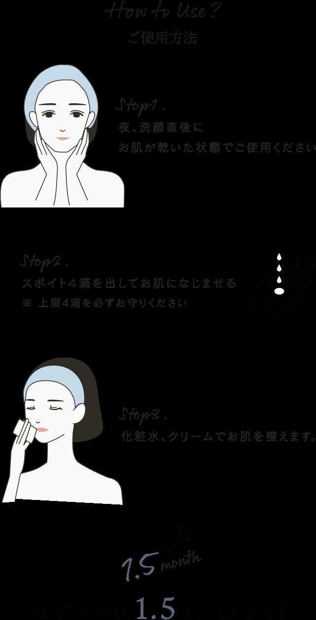 How to Use?ご使用方法 Step1.夜、洗顔直後にお肌が乾いた状態でご使用ください Step2.スポイト4滴を出してお肌になじませる ※ 上限4滴を必ずお守りください Step3.化粧水、クリームでお肌を整えます。夜使いで約1.5ヶ月持ちます